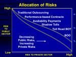 allocation of risks