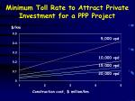 minimum toll rate to attract private investment for a ppp project