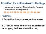 transition incentive awards find ings