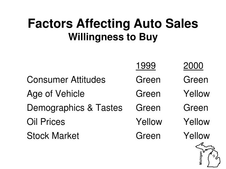 factors affecting sales in the leather Environmental factors that affect to beer industry recycling waste according to beer serves america (2009), beer industry brewers and brewer suppliers improvement of the beer packaging lead to increase of the recycle rate of waste plastic, paper, glass, aluminium and cardboard that are used to package manufactured beer bottles, beer cans and packs.