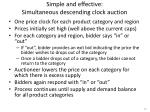simple and effective simultaneous descending clock auction