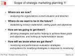 scope of strategic marketing planning