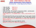 china automotive parts export growing fast great opportunity ahead