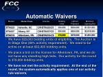 automatic waivers29