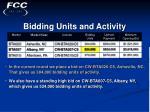 bidding units and activity10
