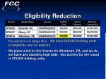 eligibility reduction33