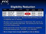 eligibility reduction35