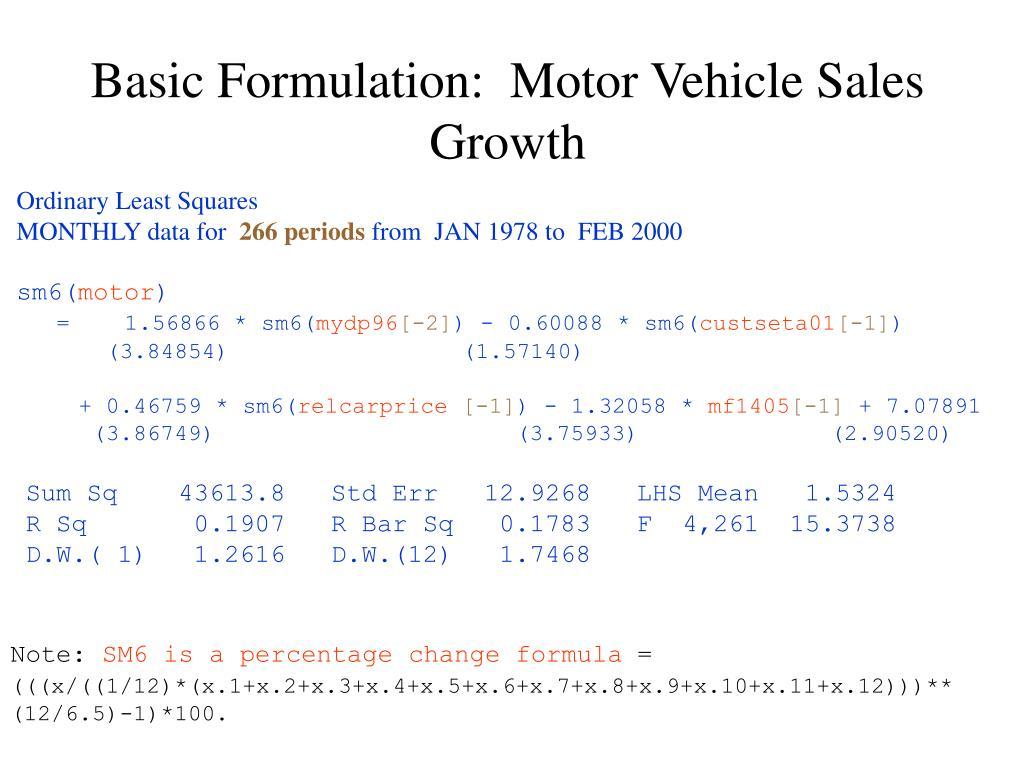 Basic Formulation:  Motor Vehicle Sales Growth