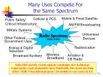 many uses compete for the same spectrum