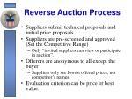 reverse auction process