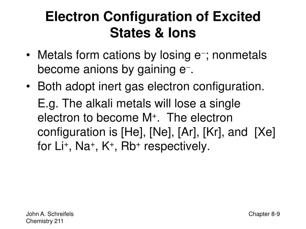 Electron Configuration of Excited States & Ions