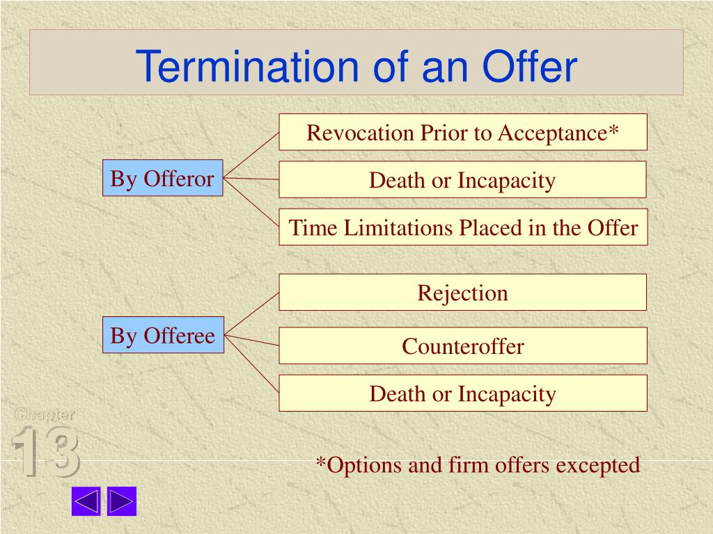 Revocation Prior to Acceptance*