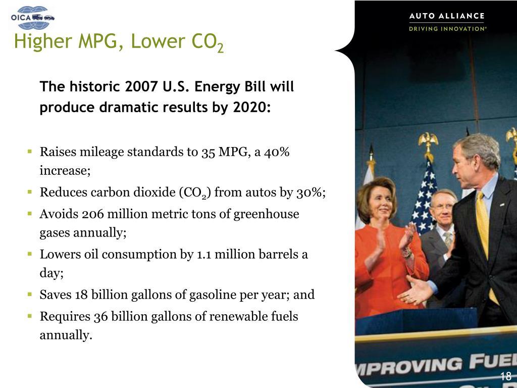 Higher MPG, Lower CO