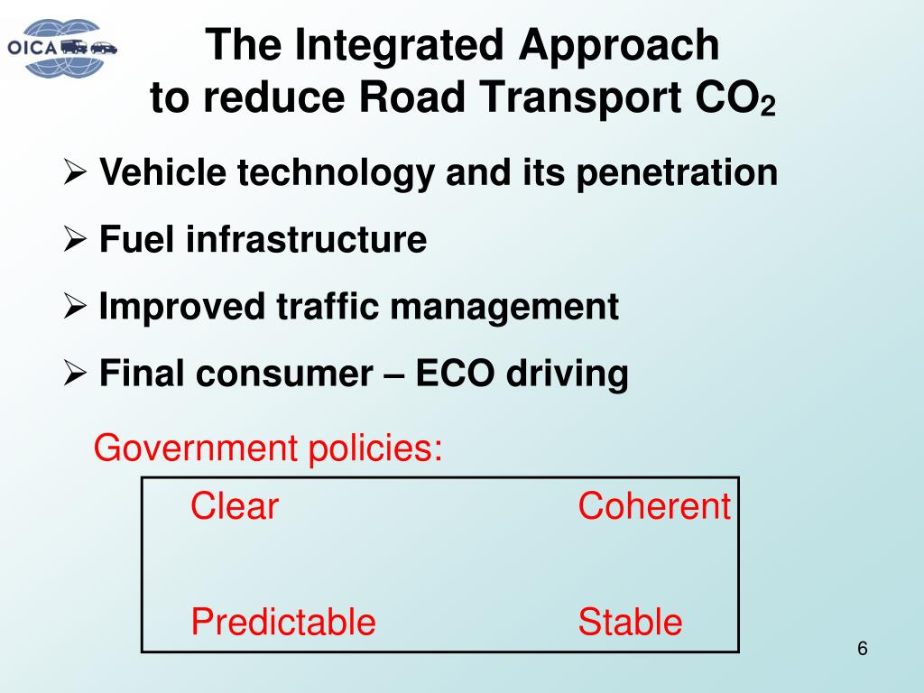 The Integrated Approach