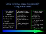 drive corporate social responsibility along value chains