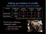 linking governance to wealth illegal fisheries activities cause loss of wealth
