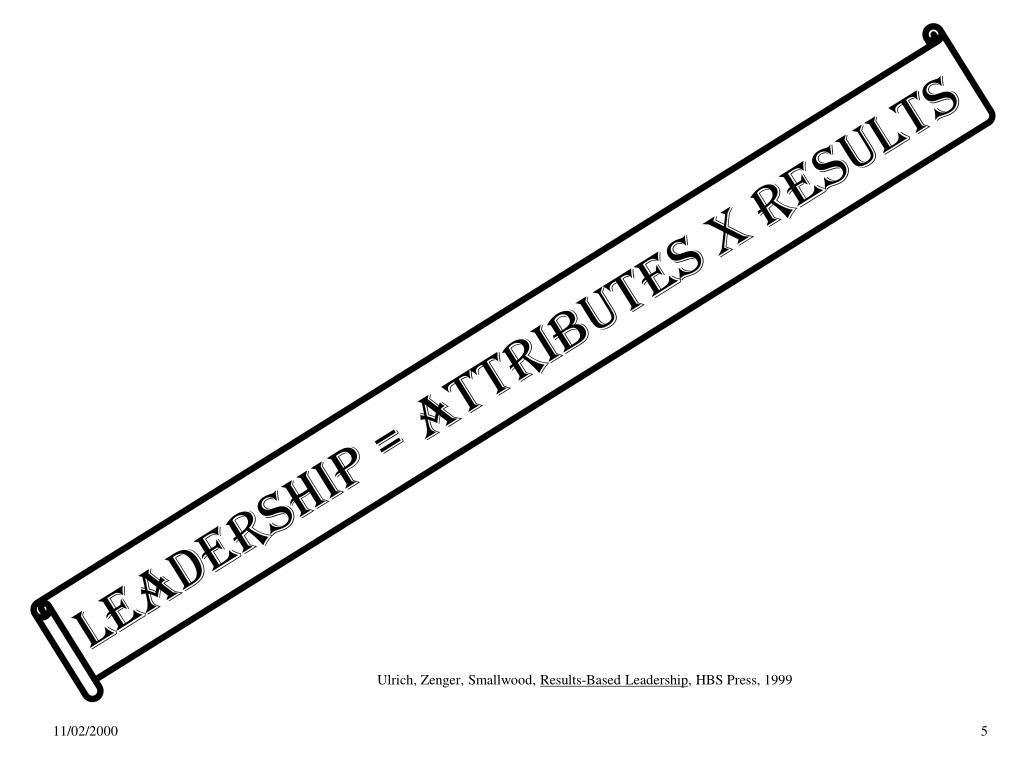 Leadership = Attributes X Results