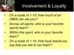 involvement loyalty