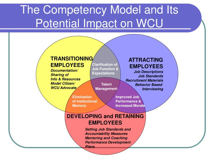 the competency model and its potential impact on wcu n.