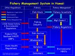 fishery management system in hawaii