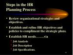 steps in the hr planning process