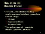 steps in the hr planning process11