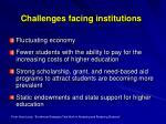 challenges facing institutions