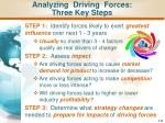 analyzing driving forces three key steps