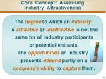 core concept assessing industry attractiveness