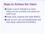 steps to achieve the vision