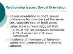 relationship issues sexual orientation