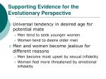 supporting evidence for the evolutionary perspective