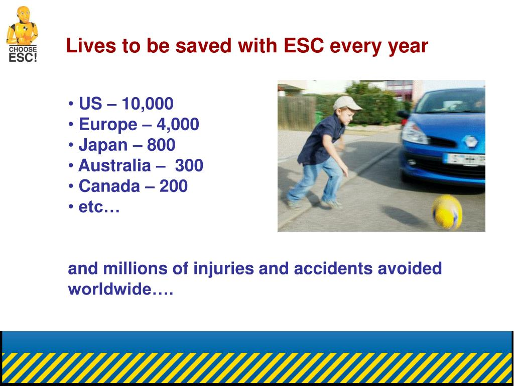 Lives to be saved with ESC every year