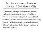ind attractiveness business strength 9 cell matrix ge