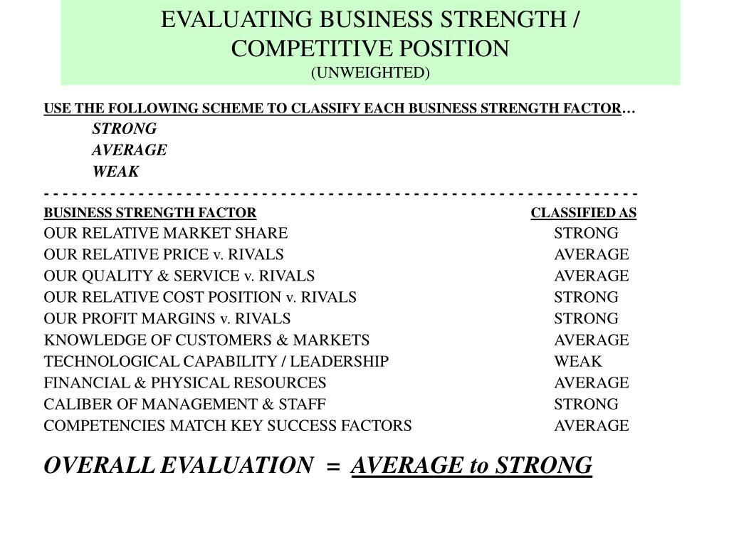EVALUATING BUSINESS STRENGTH /