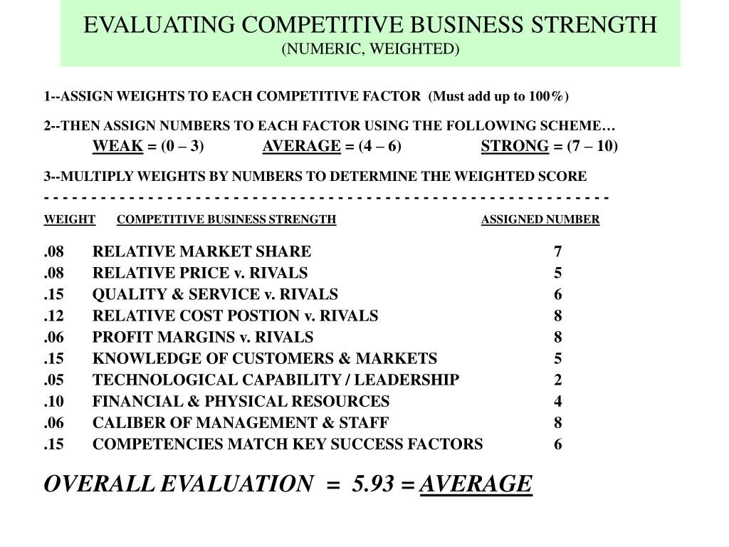 EVALUATING COMPETITIVE BUSINESS STRENGTH