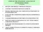 steps in the strategic analysis of diversified firms a summary
