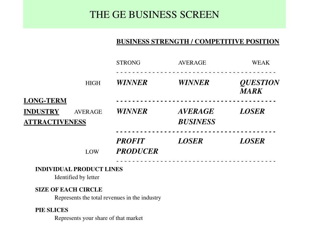 THE GE BUSINESS SCREEN