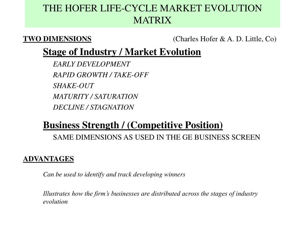 THE HOFER LIFE-CYCLE MARKET EVOLUTION MATRIX