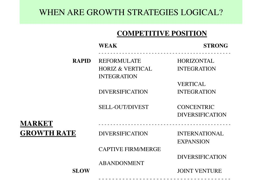 WHEN ARE GROWTH STRATEGIES LOGICAL?