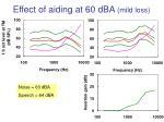 effect of aiding at 60 dba mild loss