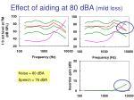 effect of aiding at 80 dba mild loss