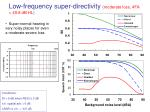 low frequency super directivity moderate loss 4fa 49 8 db hl