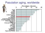 population aging worldwide