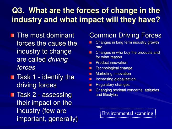 what factors are driving industry change and what impacts will they have What factors are driving industry change and what impacts will they have  impact of external environment on business for success in the present world, one need to consider not only the internal environment of the company consisting of its resources and employees, but also needs to consider the external factors.