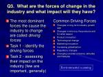 q3 what are the forces of change in the industry and what impact will they have