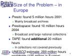 size of the problem in europe