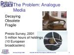 the problem analogue media