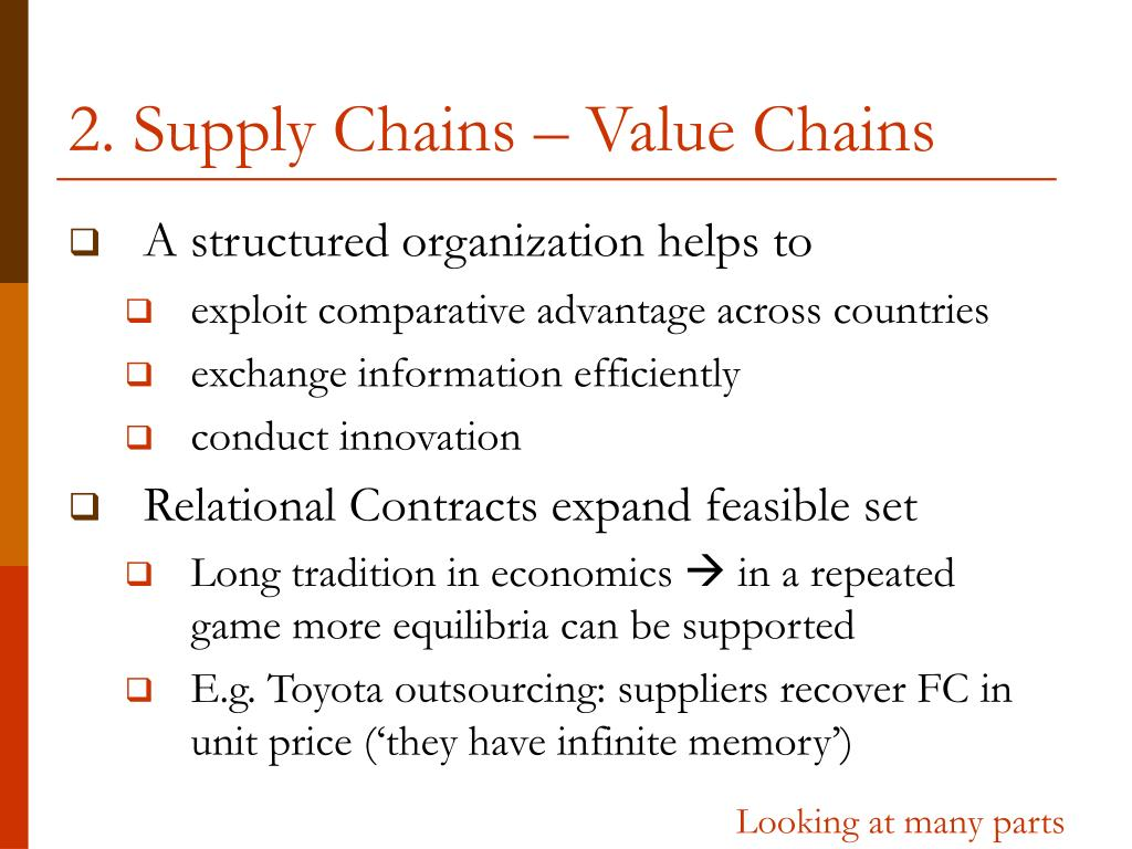 2. Supply Chains – Value Chains
