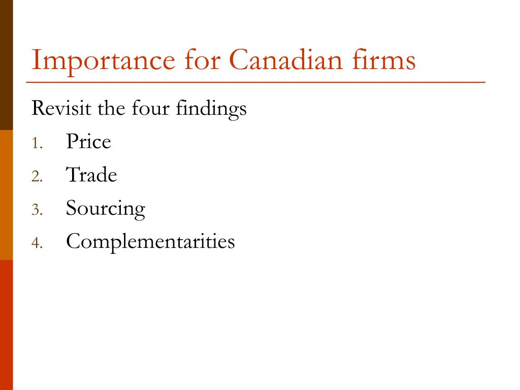 Importance for Canadian firms